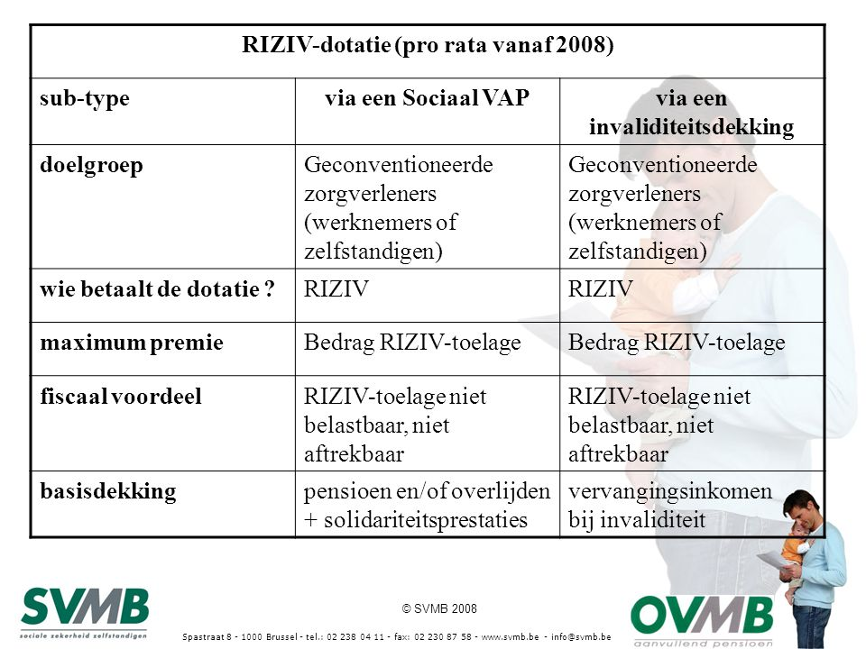 © SVMB 2008 Spastraat 8 - 1000 Brussel - tel.: 02 238 04 11 - fax: 02 230 87 58 - www.svmb.be - info@svmb.be RIZIV-dotatie (pro rata vanaf 2008) sub-typevia een Sociaal VAPvia een invaliditeitsdekking doelgroepGeconventioneerde zorgverleners (werknemers of zelfstandigen) wie betaalt de dotatie RIZIV maximum premieBedrag RIZIV-toelage fiscaal voordeelRIZIV-toelage niet belastbaar, niet aftrekbaar basisdekkingpensioen en/of overlijden + solidariteitsprestaties vervangingsinkomen bij invaliditeit