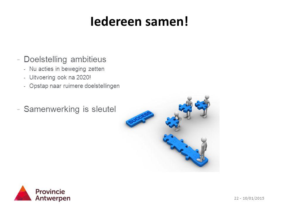 22 - 10/01/2015 - Doelstelling ambitieus - Nu acties in beweging zetten - Uitvoering ook na 2020! - Opstap naar ruimere doelstellingen - Samenwerking