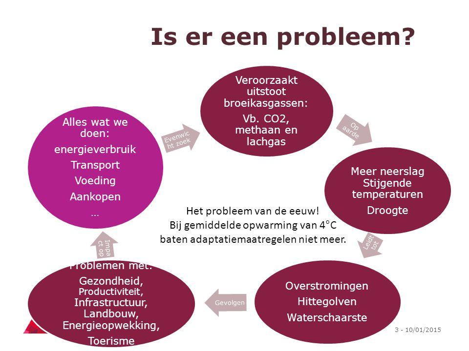 3 - 10/01/2015 Is er een probleem? Veroorzaakt uitstoot broeikasgassen: Vb. CO2, methaan en lachgas Op aarde Meer neerslag Stijgende temperaturen Droo