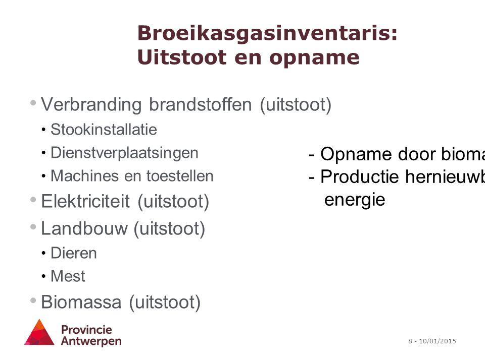 8 - 10/01/2015 Broeikasgasinventaris: Uitstoot en opname Verbranding brandstoffen (uitstoot) Stookinstallatie Dienstverplaatsingen Machines en toestel