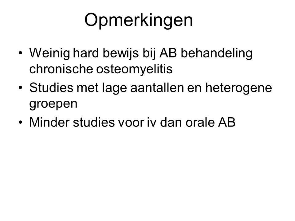 Opmerkingen Weinig hard bewijs bij AB behandeling chronische osteomyelitis Studies met lage aantallen en heterogene groepen Minder studies voor iv dan