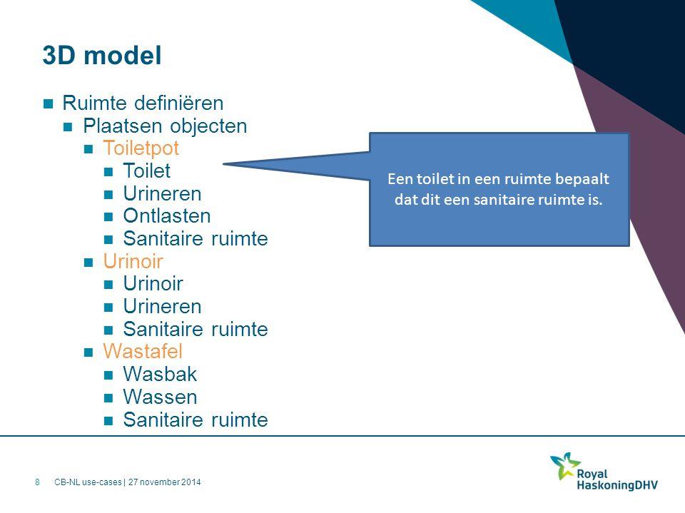 CB-NL use-cases | 27 november 2014 3D model Ruimte definiëren Plaatsen objecten Toiletpot Toilet Urineren Ontlasten Sanitaire ruimte Urinoir Urineren