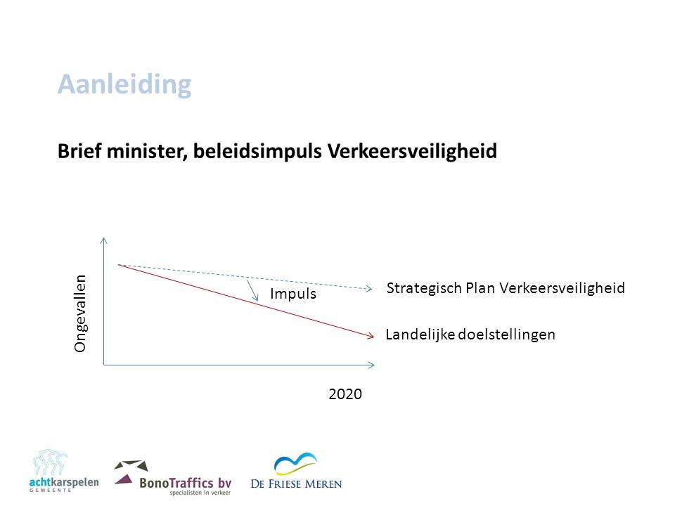 Aanleiding Brief minister, beleidsimpuls Verkeersveiligheid Ongevallen 2020 Landelijke doelstellingen Strategisch Plan Verkeersveiligheid Impuls