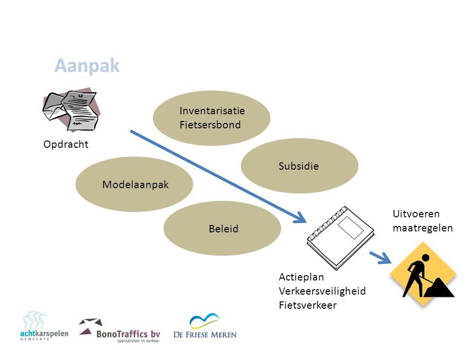 Aanpak Opdracht Inventarisatie Fietsersbond Modelaanpak Actieplan Verkeersveiligheid Fietsverkeer Uitvoeren maatregelen Subsidie Beleid