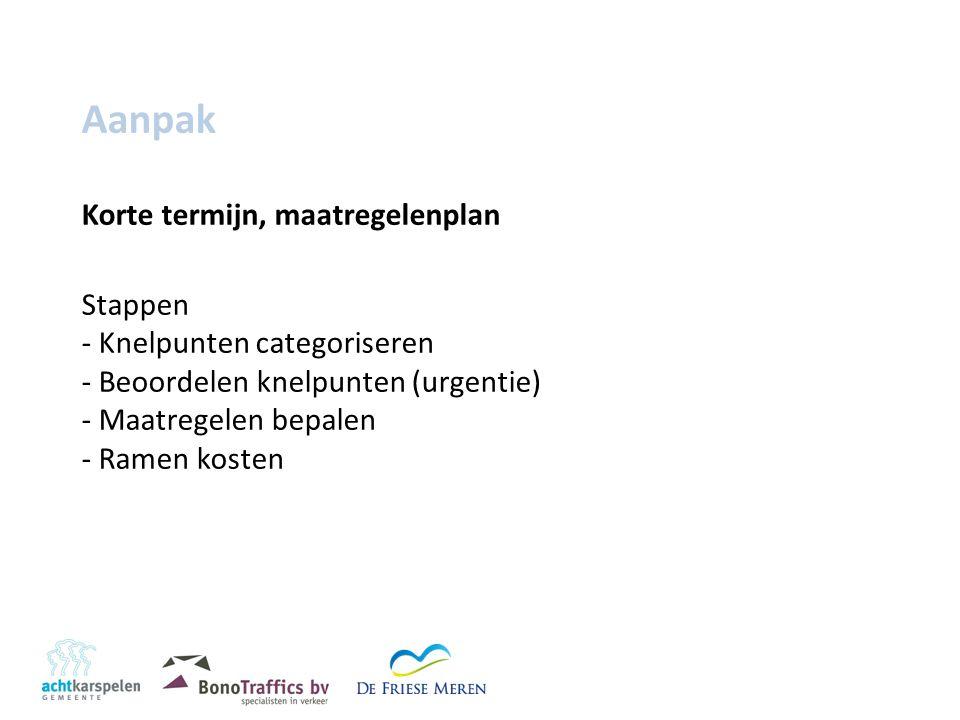 Aanpak Korte termijn, maatregelenplan Stappen - Knelpunten categoriseren - Beoordelen knelpunten (urgentie) - Maatregelen bepalen - Ramen kosten
