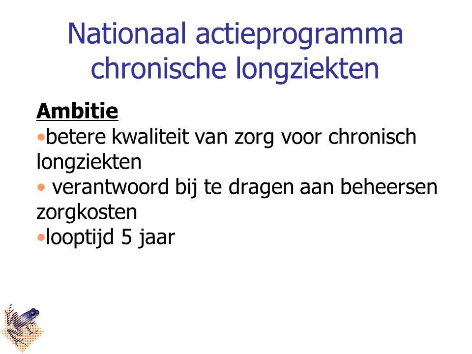 Nationaal actieprogramma chronische longziekten Ambitie betere kwaliteit van zorg voor chronisch longziekten verantwoord bij te dragen aan beheersen zorgkosten looptijd 5 jaar