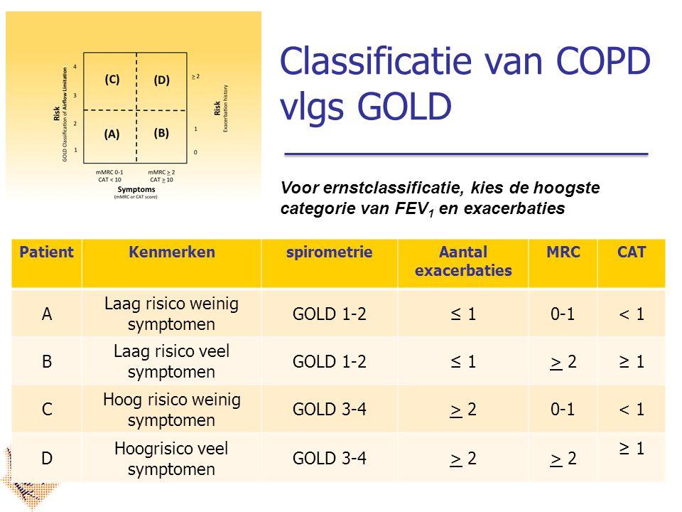 PatientKenmerkenspirometrieAantal exacerbaties MRCCAT A Laag risico weinig symptomen GOLD 1-2≤ 10-1< 1 B Laag risico veel symptomen GOLD 1-2≤ 1> 2> 2≥ 1 C Hoog risico weinig symptomen GOLD 3-4> 2> 20-1< 1 D Hoogrisico veel symptomen GOLD 3-4> 2> 2> 2> 2 ≥ 1 Classificatie van COPD vlgs GOLD Voor ernstclassificatie, kies de hoogste categorie van FEV 1 en exacerbaties