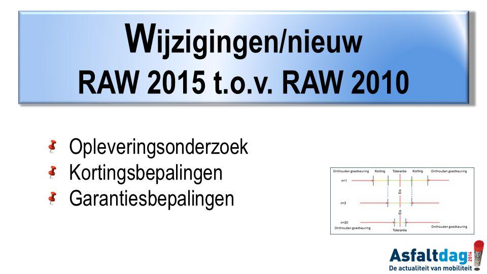 Opleveringsonderzoek Kortingsbepalingen Garantiesbepalingen W ijzigingen/nieuw RAW 2015 t.o.v. RAW 2010