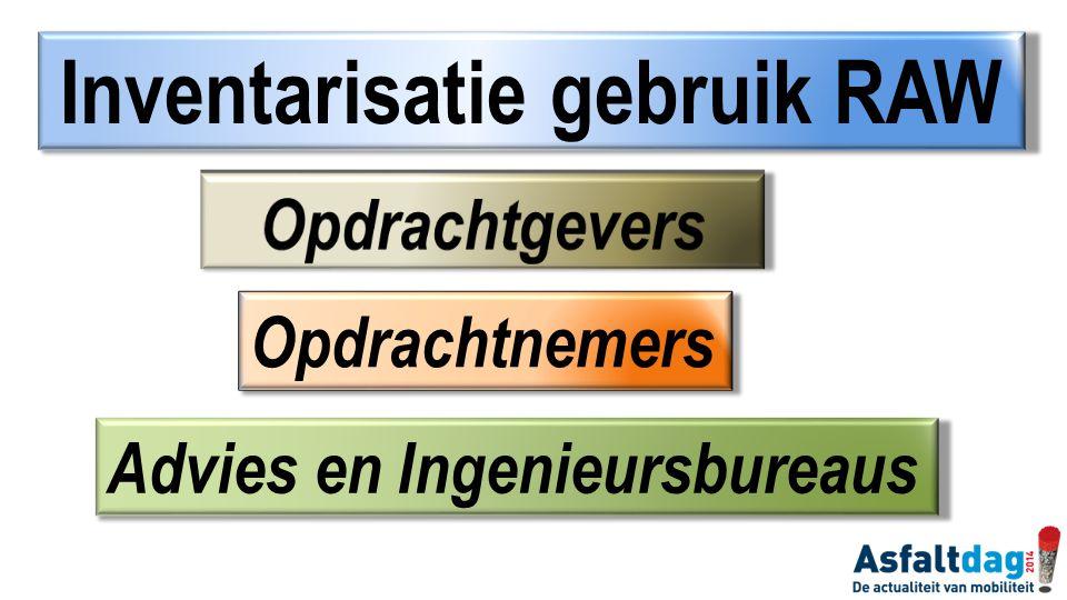 Opleveringsonderzoek Kortingsbepalingen Garantiesbepalingen W ijzigingen/nieuw RAW 2015 t.o.v.