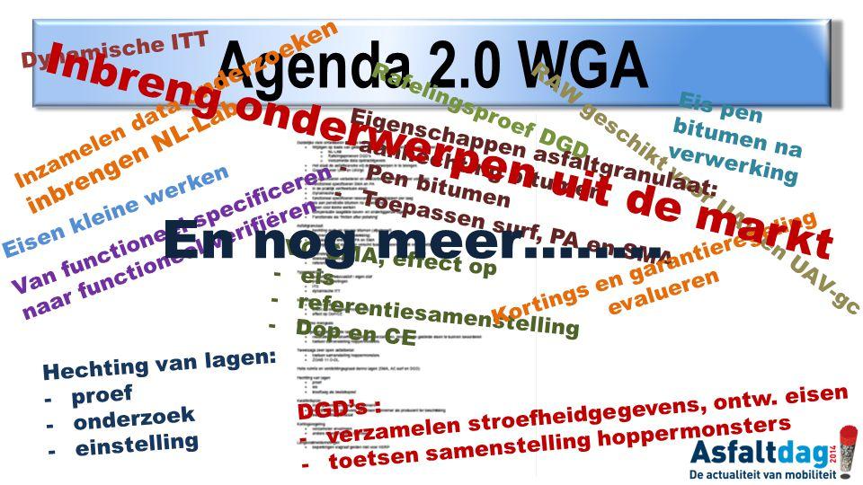 Agenda 2.0 WGA Inzamelen data onderzoeken inbrengen NL-Lab Rafelingsproef DGD RAW geschikt voor UAV en UAV-gc Dynamische ITT Van functioneel specifice