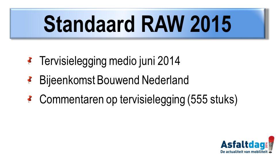RAW 2015 t.o.v.