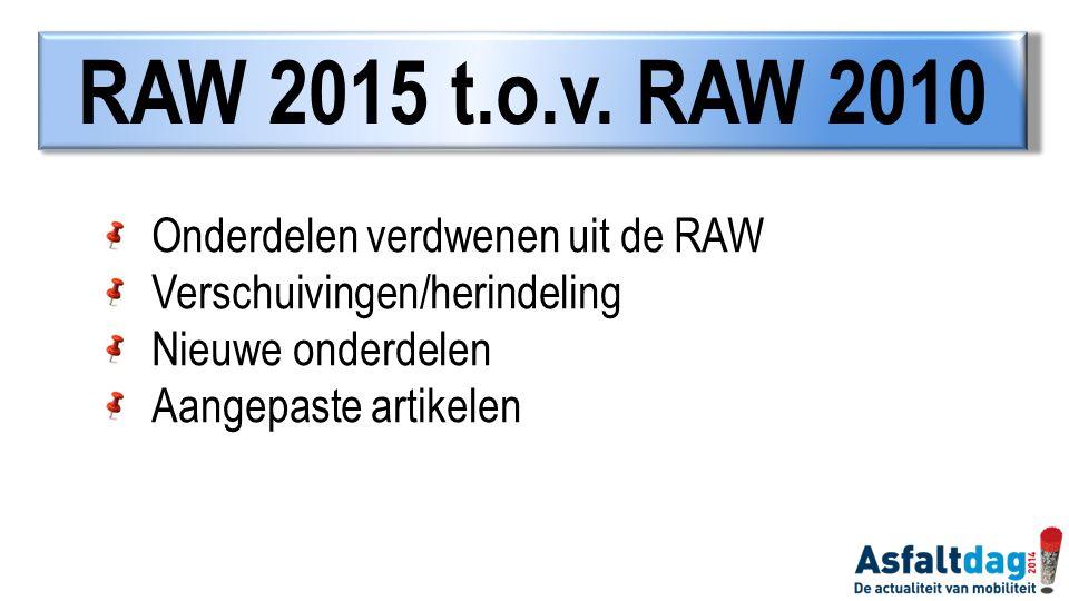 RAW 2015 t.o.v. RAW 2010: Onderdelen verdwenen uit de RAW Verschuivingen/herindeling Nieuwe onderdelen Aangepaste artikelen RAW 2015 t.o.v. RAW 2010