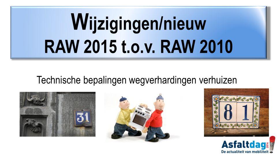 Standaard RAW Bepalingen 2015 gereed ! Buurman &