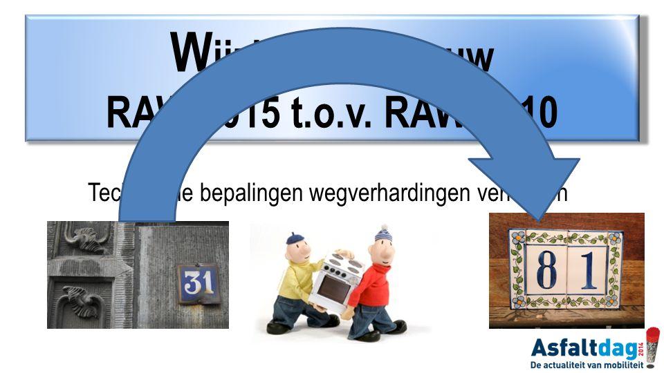Technische bepalingen wegverhardingen verhuizen W ijzigingen/nieuw RAW 2015 t.o.v. RAW 2010