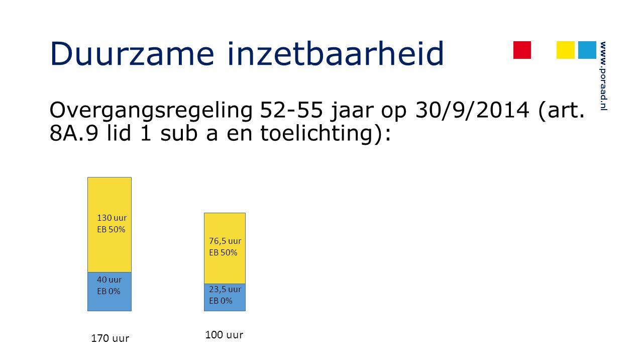 www.poraad.nl Duurzame inzetbaarheid Overgangsregeling 52-55 jaar op 30/9/2014 (art. 8A.9 lid 1 sub a en toelichting): 130 uur EB 50% 76,5 uur EB 50%