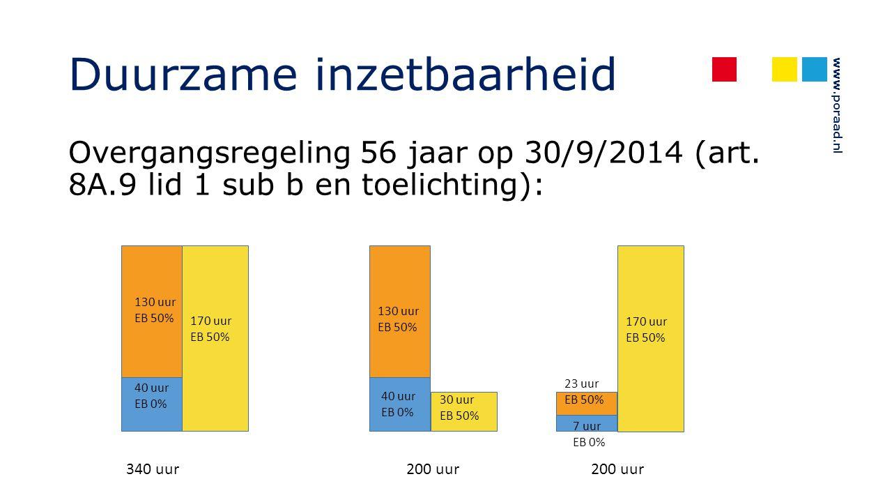 www.poraad.nl Duurzame inzetbaarheid Overgangsregeling 56 jaar op 30/9/2014 (art. 8A.9 lid 1 sub b en toelichting): 130 uur EB 50% 40 uur EB 0% 340 uu