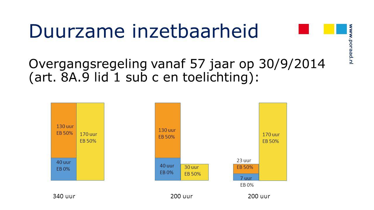 www.poraad.nl Duurzame inzetbaarheid Overgangsregeling vanaf 57 jaar op 30/9/2014 (art. 8A.9 lid 1 sub c en toelichting): 130 uur EB 50% 40 uur EB 0%