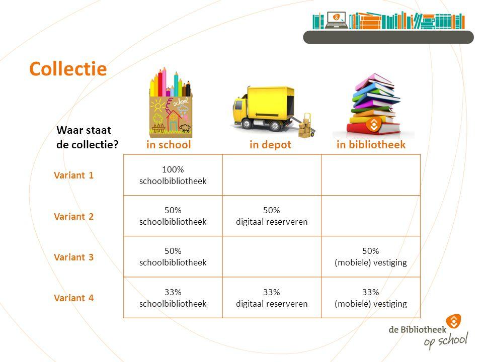Variant 1 100% schoolbibliotheek Variant 2 50% schoolbibliotheek 50% digitaal reserveren Variant 3 50% schoolbibliotheek 50% (mobiele) vestiging Variant 4 33% schoolbibliotheek 33% digitaal reserveren 33% (mobiele) vestiging Waar staat de collectie.