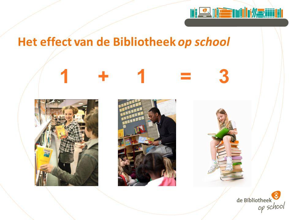1 + 1 = 3 Het effect van de Bibliotheek op school