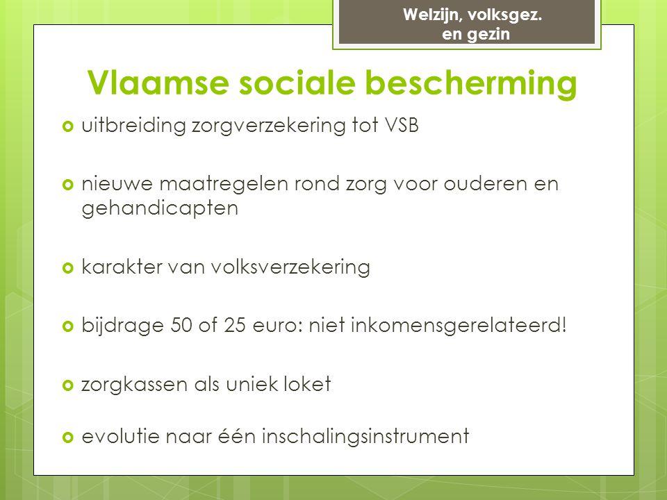 Vlaamse sociale bescherming  uitbreiding zorgverzekering tot VSB  nieuwe maatregelen rond zorg voor ouderen en gehandicapten  karakter van volksverzekering  bijdrage 50 of 25 euro: niet inkomensgerelateerd.