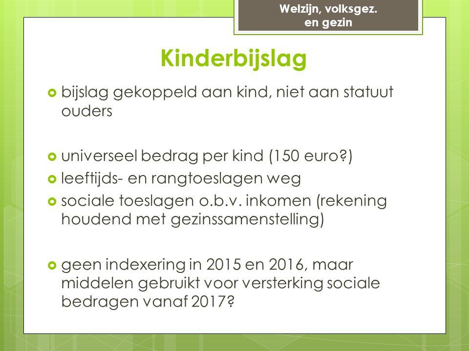 Kinderbijslag  bijslag gekoppeld aan kind, niet aan statuut ouders  universeel bedrag per kind (150 euro )  leeftijds- en rangtoeslagen weg  sociale toeslagen o.b.v.