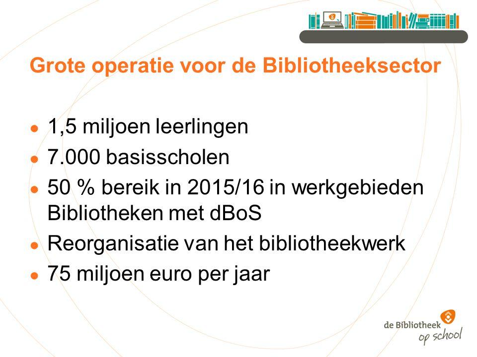 Grote operatie voor de Bibliotheeksector ● 1,5 miljoen leerlingen ● 7.000 basisscholen ● 50 % bereik in 2015/16 in werkgebieden Bibliotheken met dBoS