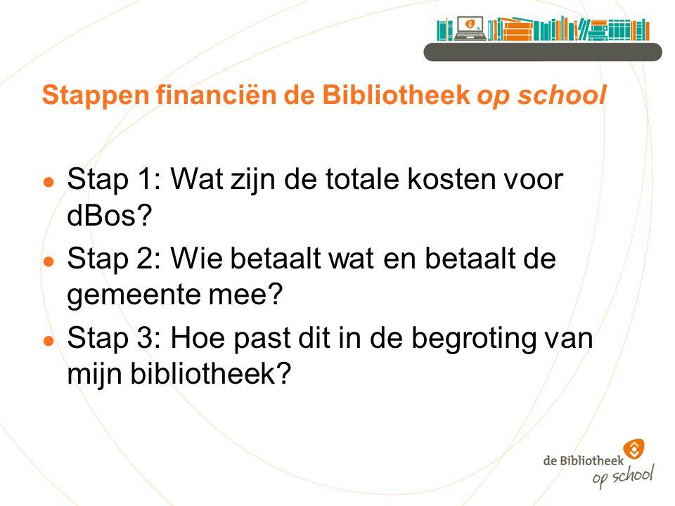 Stappen financiën de Bibliotheek op school ● Stap 1: Wat zijn de totale kosten voor dBos? ● Stap 2: Wie betaalt wat en betaalt de gemeente mee? ● Stap