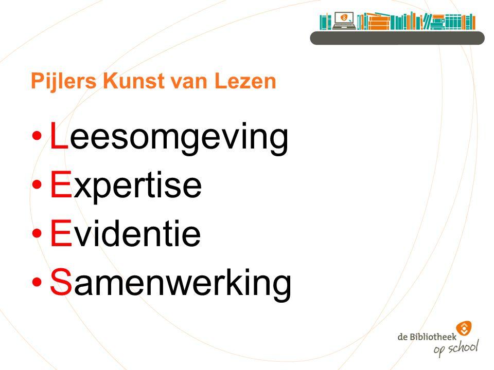 Pijlers Kunst van Lezen Leesomgeving Expertise Evidentie Samenwerking
