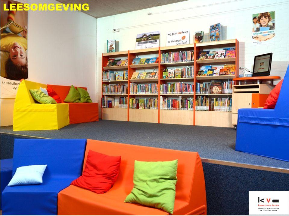 Implementatie de Bibliotheek op school (stap 3) kern: Oostburg Breskens Aardenburg Sluis IJzendijke Schoondijke Groede Eede Cadzand Hoofdplaat Zuidzande Waterlandkerkje Nieuwvliet Retranchement St.