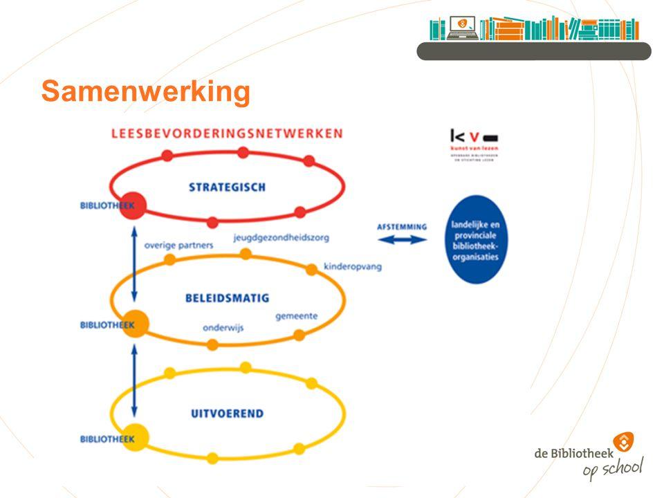 Implementatie de Bibliotheek op school dBos basisschool Vogelwaarde; ong.