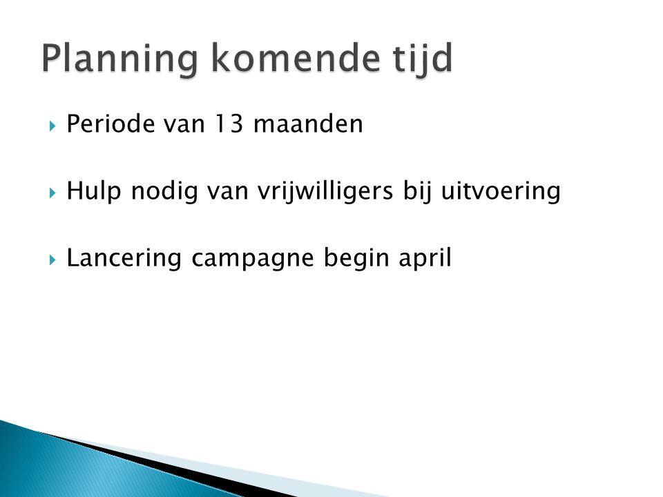  Periode van 13 maanden  Hulp nodig van vrijwilligers bij uitvoering  Lancering campagne begin april
