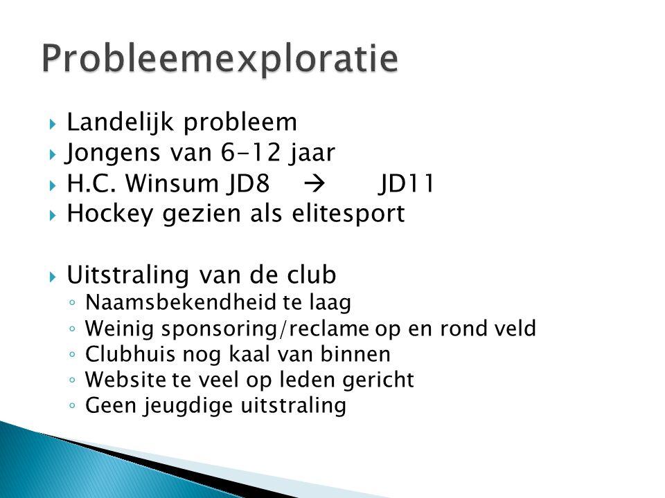  Landelijk probleem  Jongens van 6-12 jaar  H.C. Winsum JD8  JD11  Hockey gezien als elitesport  Uitstraling van de club ◦ Naamsbekendheid te la