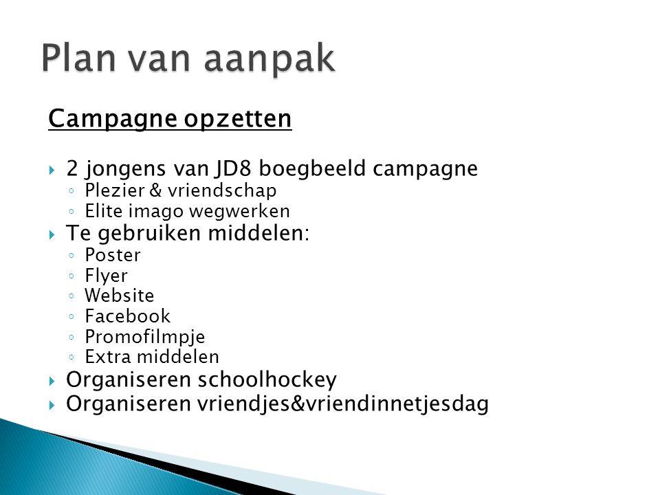 Campagne opzetten  2 jongens van JD8 boegbeeld campagne ◦ Plezier & vriendschap ◦ Elite imago wegwerken  Te gebruiken middelen: ◦ Poster ◦ Flyer ◦ W