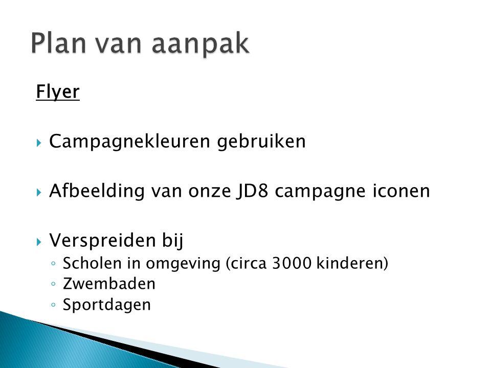 Flyer  Campagnekleuren gebruiken  Afbeelding van onze JD8 campagne iconen  Verspreiden bij ◦ Scholen in omgeving (circa 3000 kinderen) ◦ Zwembaden