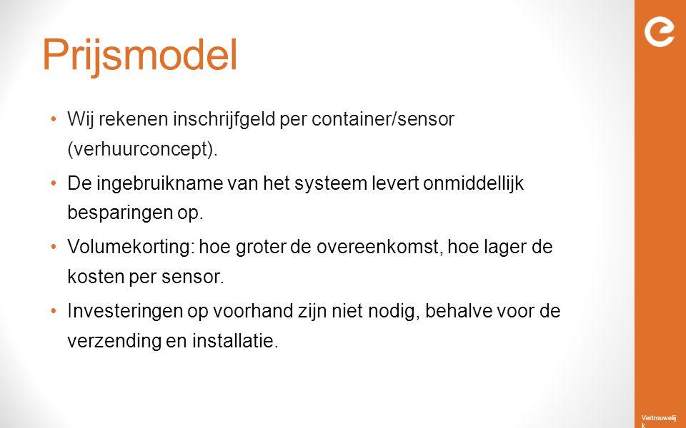 Vertrouwelij k Prijsmodel Wij rekenen inschrijfgeld per container/sensor (verhuurconcept). De ingebruikname van het systeem levert onmiddellijk bespar
