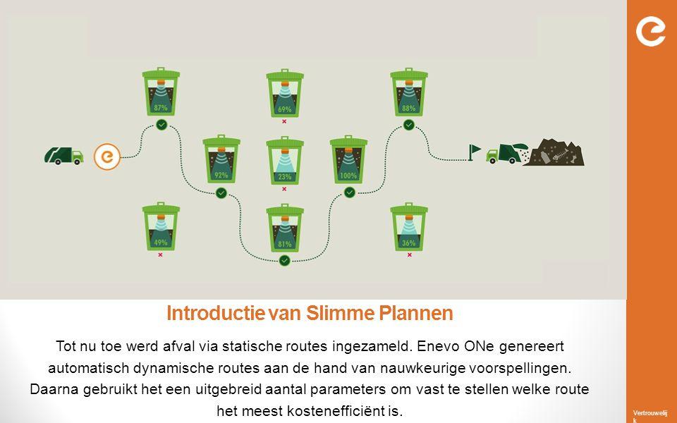 Vertrouwelij k Introductie van Slimme Plannen Tot nu toe werd afval via statische routes ingezameld. Enevo ONe genereert automatisch dynamische routes