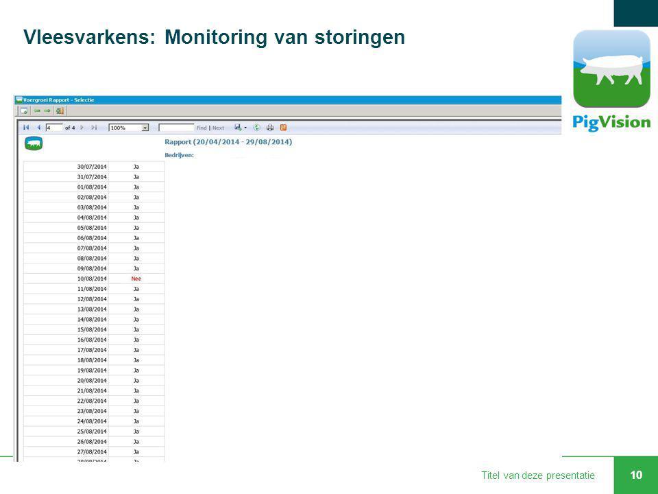 Vleesvarkens: Monitoring van storingen Titel van deze presentatie 10