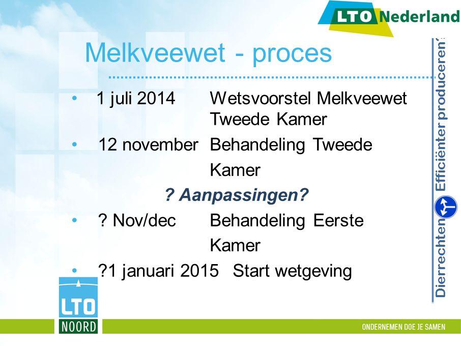 Melkveewet - proces 1 juli 2014 Wetsvoorstel Melkveewet Tweede Kamer 12 novemberBehandeling Tweede Kamer ? Aanpassingen? ? Nov/decBehandeling Eerste K