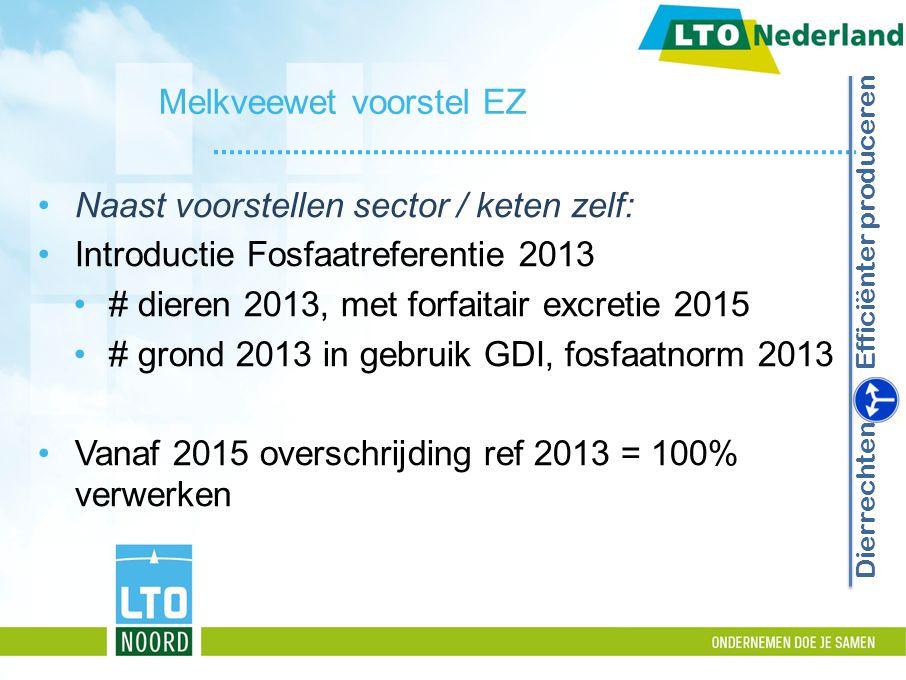 Melkveewet voorstel EZ Naast voorstellen sector / keten zelf: Introductie Fosfaatreferentie 2013 # dieren 2013, met forfaitair excretie 2015 # grond 2