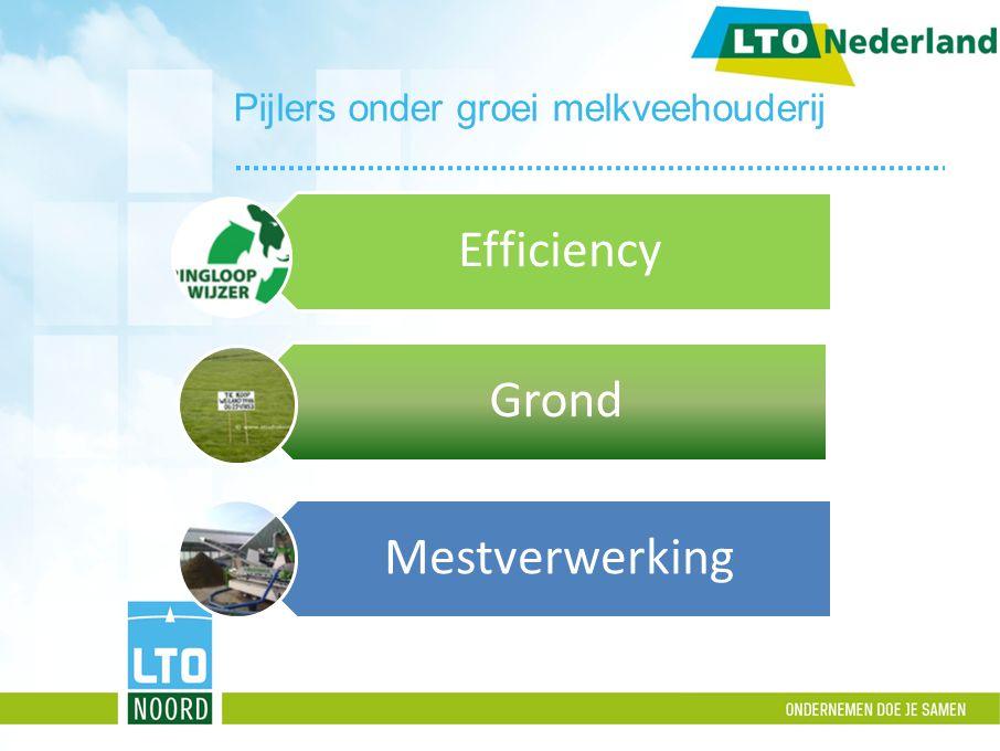 Pijlers onder groei melkveehouderij Efficiency Grond Mestverwerking