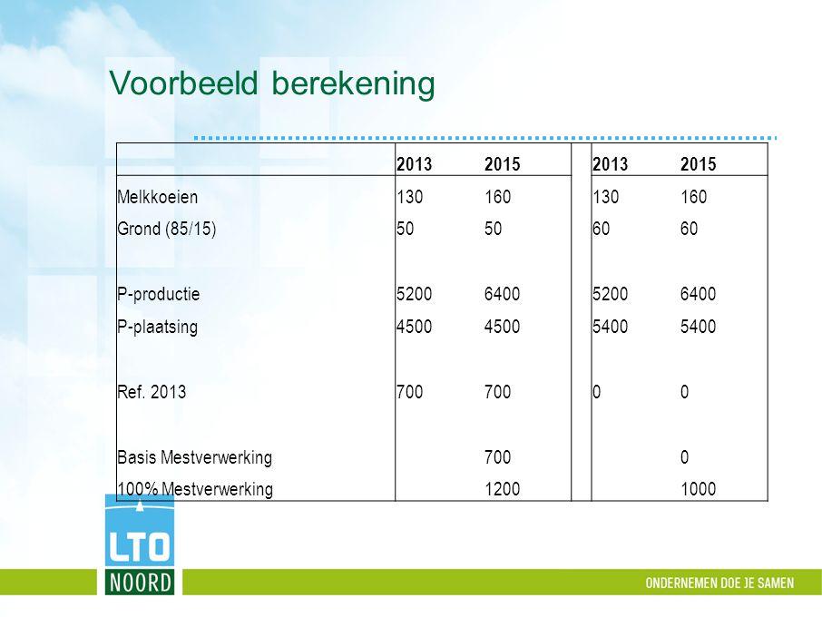 Voorbeeld berekening 20132015 20132015 Melkkoeien130160130160 Grond (85/15)50 60 P-productie5200640052006400 P-plaatsing4500 5400 Ref.