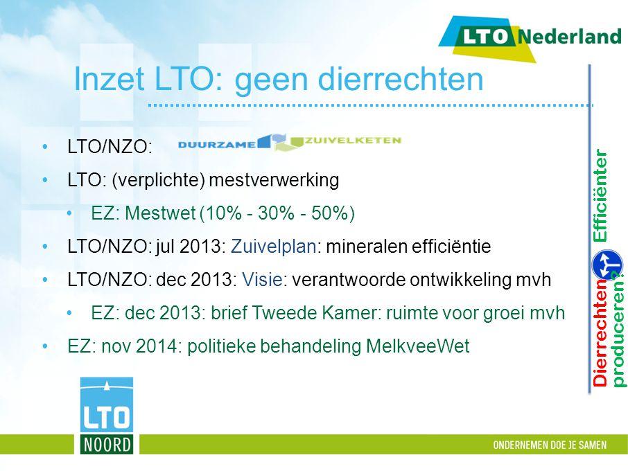 Inzet LTO: geen dierrechten LTO/NZO: LTO: (verplichte) mestverwerking EZ: Mestwet (10% - 30% - 50%) LTO/NZO: jul 2013: Zuivelplan: mineralen efficiënt
