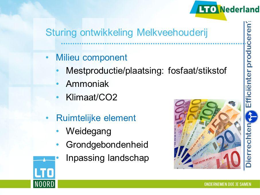 Sturing ontwikkeling Melkveehouderij Milieu component Mestproductie/plaatsing: fosfaat/stikstof Ammoniak Klimaat/CO2 Ruimtelijke element Weidegang Gro