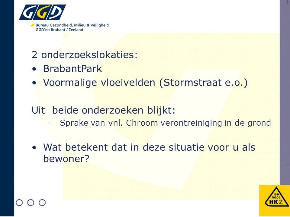 2 onderzoekslokaties: BrabantPark Voormalige vloeivelden (Stormstraat e.o.) Uit beide onderzoeken blijkt: –Sprake van vnl.