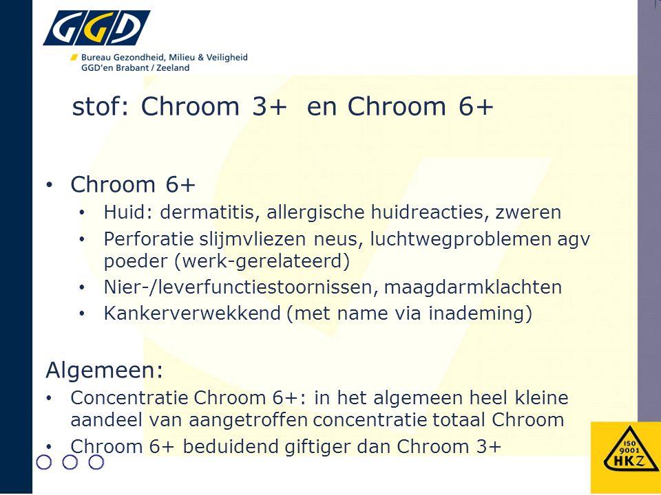 Chroom 6+ Huid: dermatitis, allergische huidreacties, zweren Perforatie slijmvliezen neus, luchtwegproblemen agv poeder (werk-gerelateerd) Nier-/leverfunctiestoornissen, maagdarmklachten Kankerverwekkend (met name via inademing) Algemeen: Concentratie Chroom 6+: in het algemeen heel kleine aandeel van aangetroffen concentratie totaal Chroom Chroom 6+ beduidend giftiger dan Chroom 3+ stof: Chroom 3+ en Chroom 6+