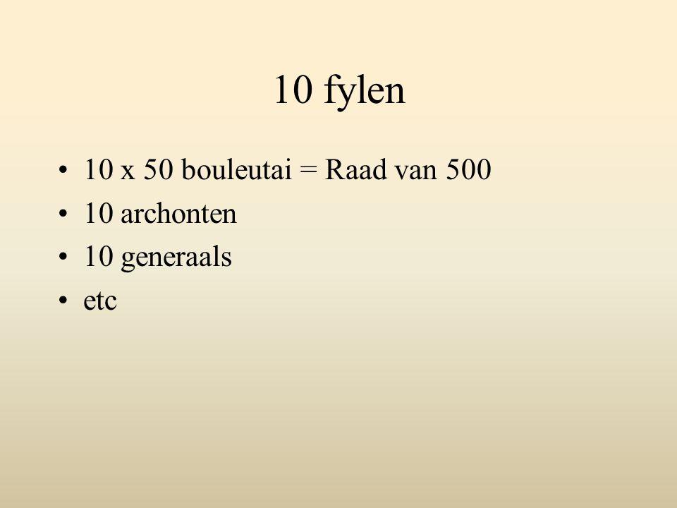 10 fylen 10 x 50 bouleutai = Raad van 500 10 archonten 10 generaals etc