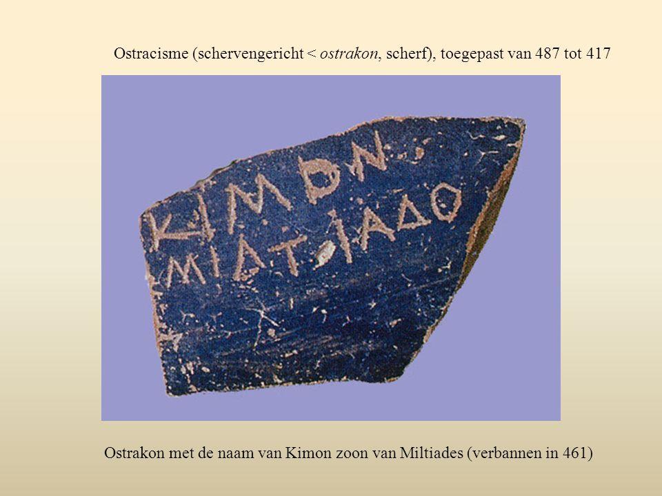 Ostracisme (schervengericht < ostrakon, scherf), toegepast van 487 tot 417 Ostrakon met de naam van Kimon zoon van Miltiades (verbannen in 461)