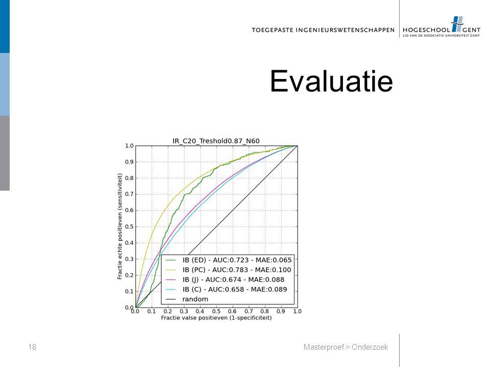 18Masterproef > Onderzoek Evaluatie