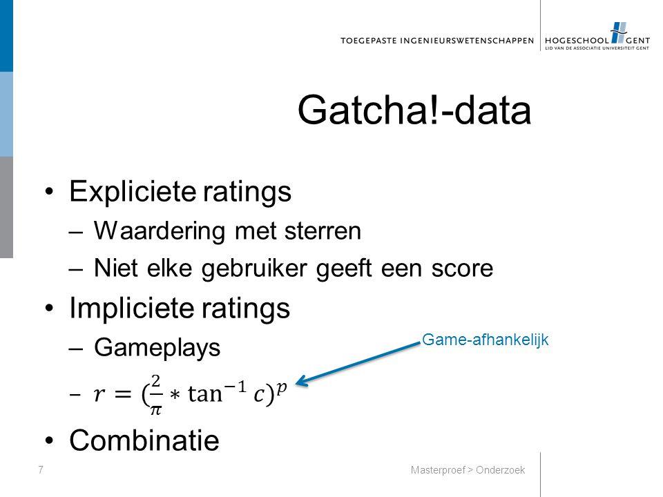 Gatcha!-data 7Masterproef > Onderzoek Game-afhankelijk