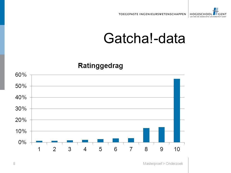Gatcha!-data 8Masterproef > Onderzoek